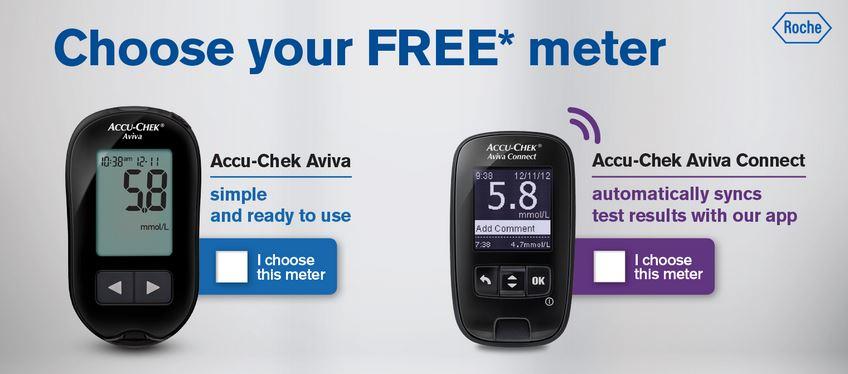 Free Accu Chek Nano Smartview System Guide2free Samples